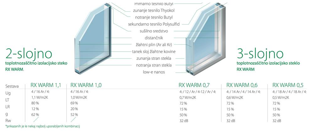 tabela-steklo